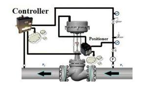 Запорные клапаны для нефтегазовой промышленности